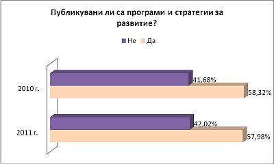 Графика 2
