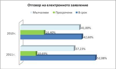 Графика 8