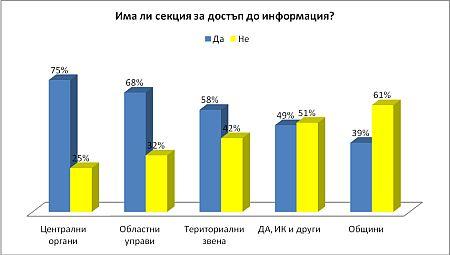 Графика 11