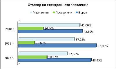 Графика 13