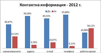 Графика 4