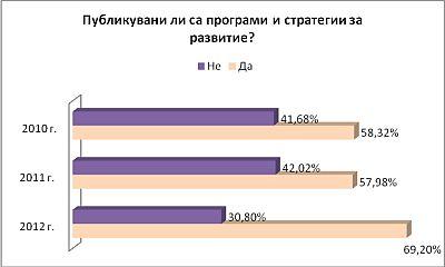 Графика 6