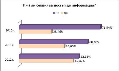 Графика 10