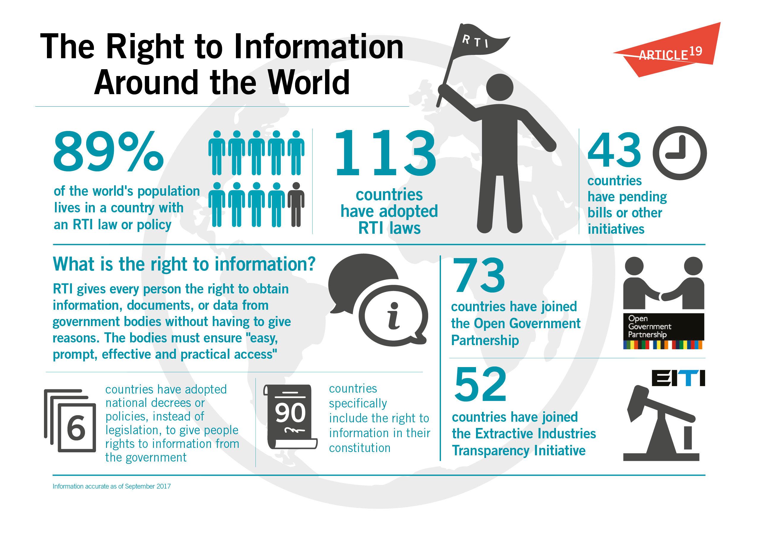 Ден на правото да знам 2017